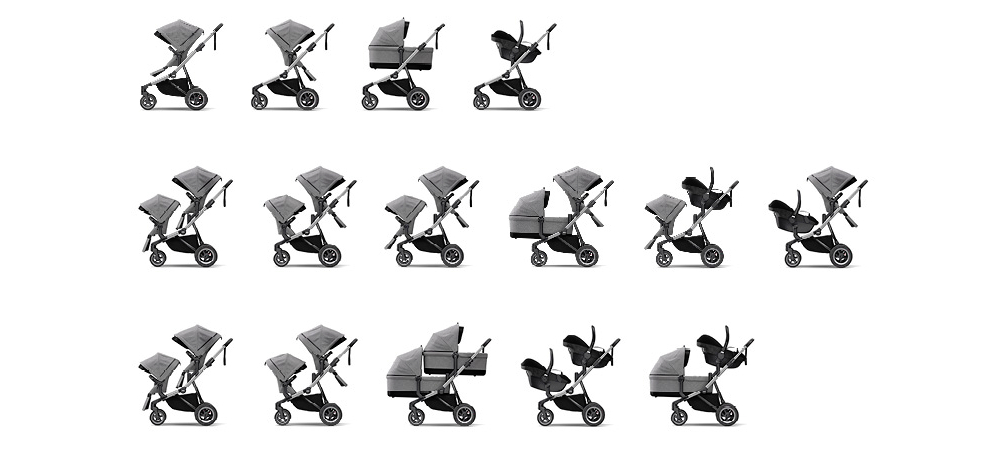 Thule Sleek Stroller Features