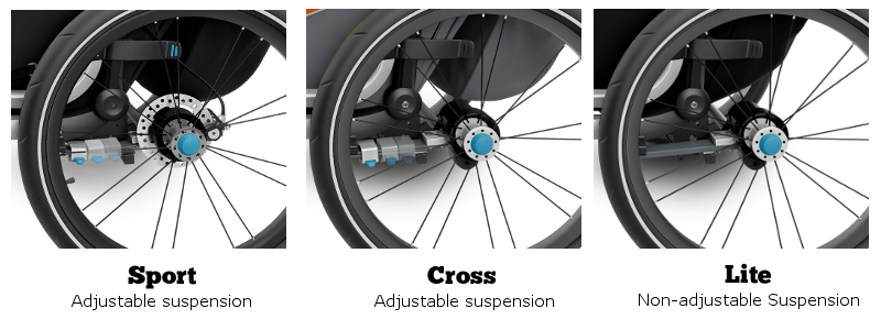 Thule Chariot Seat Suspension Comparison