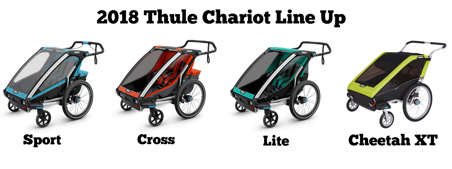 Thule Chariot child carriers new for 2017, Cheetah XT, Lite, and Cross