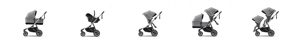 Thule Sleek Stroller Combinations