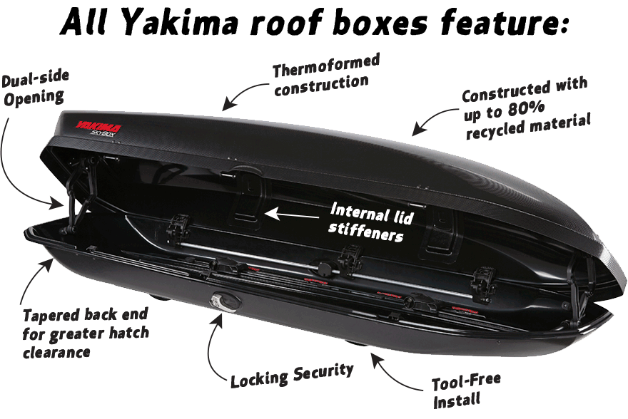 Yakima roof box features